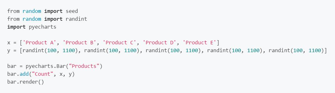 Python数据可视化之pyecharts入门
